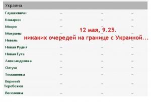 На границе с Украиной — пусто…