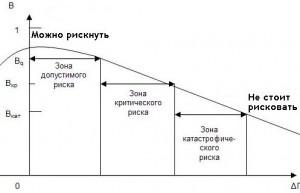 «Профиль риска» указал на контрабандиста гаджетов из Украины в Россию