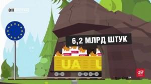 Сколько миллиардов сигарет нелегально поставляет Украина Европе: впечатляющие данные